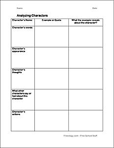 Printables Characterization Worksheet character analysis graphic organizer freeology worksheet