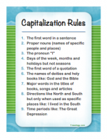 Capitalization Rules Poster