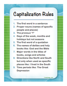 essay capitalization