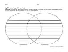 Character Compare Contrast Venn Diagram