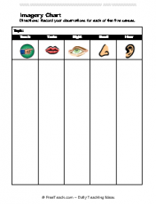 Imagery Chart Observation Organizer