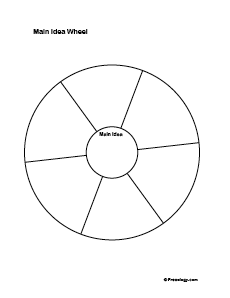 Main Idea Wheel 6
