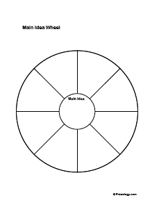 Main Idea Wheel 8