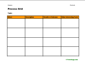 Process Grid Analysis Form