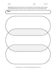 Venn Diagram Sequencing Organizer Main Events Sequence Log