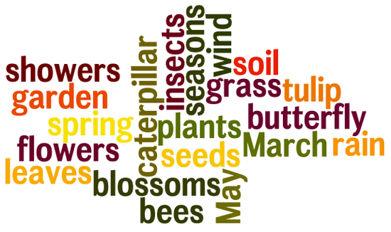 Spring Word List Using Wordle