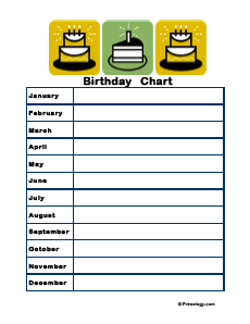 4 Birthday Charts - Freeology