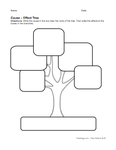 image regarding Cause and Effect Graphic Organizer Printable identified as Trigger and Impression - Freeology