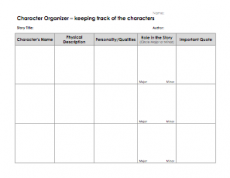 photograph relating to Vocabulary Graphic Organizers Printable identified as Impression Organizers - Freeology