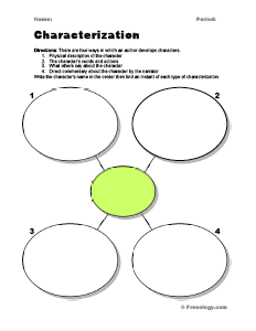 Faux Facebook Worksheet Template About Me See Hear Observation Graph Character Development