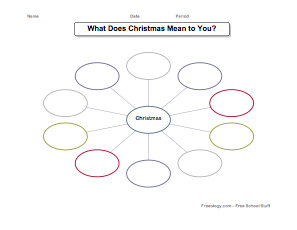 what christmas means to me christmas graphic organizer