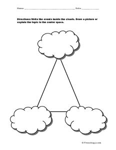 Cloud sequencing form freeology cloud sequencing form ccuart Image collections