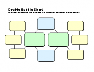 venn diagram vocabulary builder double bubble compare and contrast organizer freeology  double bubble compare and contrast organizer freeology
