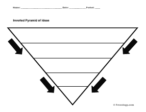 inverted pyramid of ideas freeology