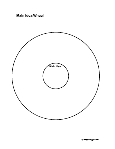 photo about Main Idea Graphic Organizer Printable identified as 3 Most important Notion Wheels - Freeology