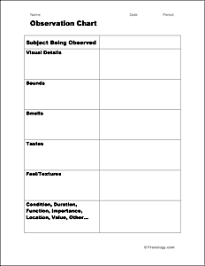 Observation Chart Freeology